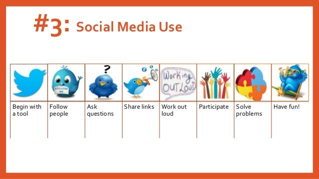 #3: Social Media Use Begin with a tool Follow people Ask questions Share links Work out loud Participate Solve problems Ha...