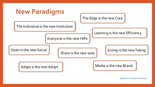 New Paradigms Share is the new save Open is the new Social Everyone is the new HiPo Learning is the new Efficiency The Edg...