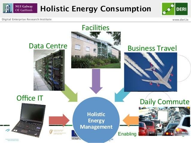 Holistic Energy ConsumptionDigital Enterprise Research Institute                                              www.deri.ie ...