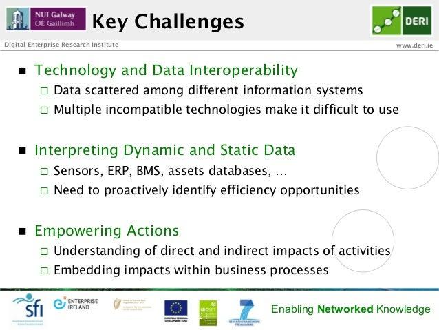 Key ChallengesDigital Enterprise Research Institute                                         www.deri.ie    n   Technolog...