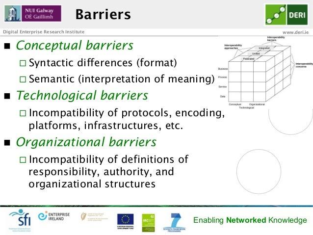 BarriersDigital Enterprise Research Institute                                        www.deri.ien   Conceptual barriers ...