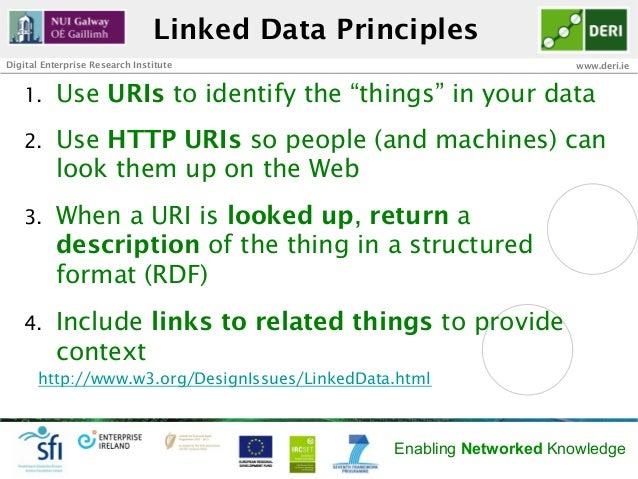 Linked Data PrinciplesDigital Enterprise Research Institute                                www.deri.ie   1.     Use URIs ...