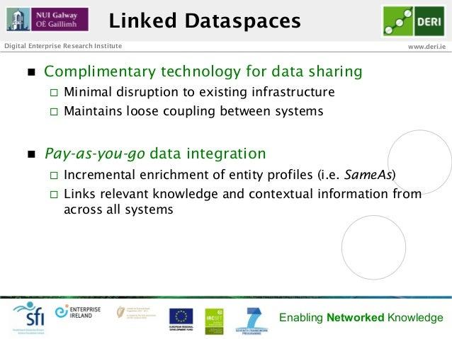 Linked DataspacesDigital Enterprise Research Institute                                         www.deri.ie       n   Com...