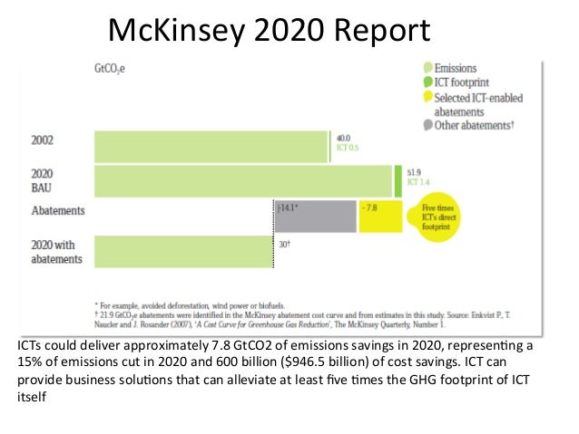 McKinsey 2020 Report ICTs could deliver approximately 7.8 GtCO2 of emissions savings in 2020, ...
