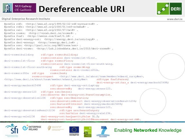 Dereferenceable URIDigital Enterprise Research Institute                                                                  ...