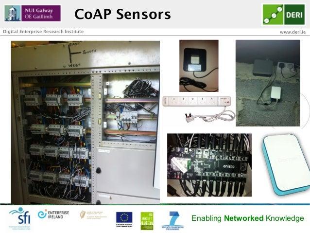 CoAP SensorsDigital Enterprise Research Institute                                   www.deri.ie                           ...