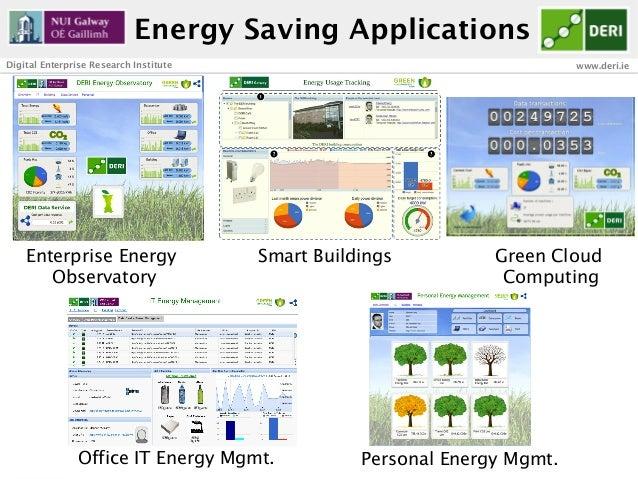 Energy Saving ApplicationsDigital Enterprise Research Institute                                          www.deri.ie    En...