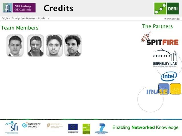CreditsDigital Enterprise Research Institute                          www.deri.ieTeam Members                             ...