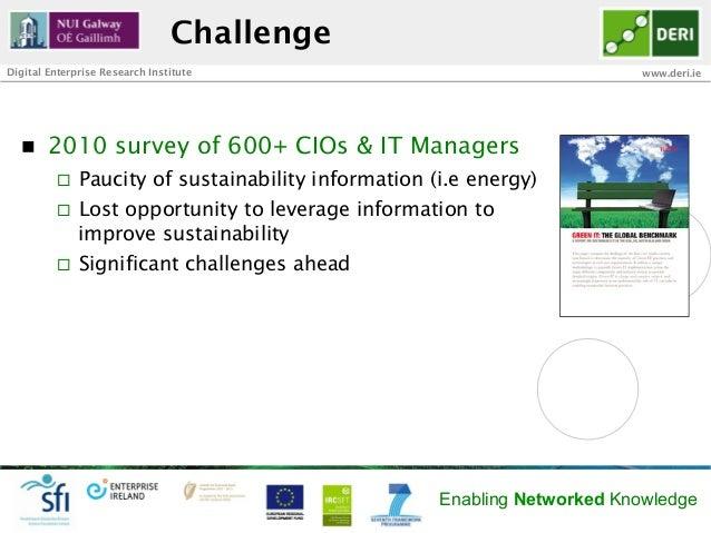 ChallengeDigital Enterprise Research Institute                                      www.deri.ie  n   2010 survey of 600+...