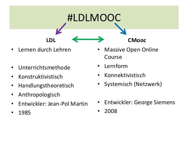 #LDLMOOC  LDL  • Lernen durch Lehren  • Unterrichtsmethode  • Konstruktivistisch  • Handlungstheoretisch  • Anthropologisc...