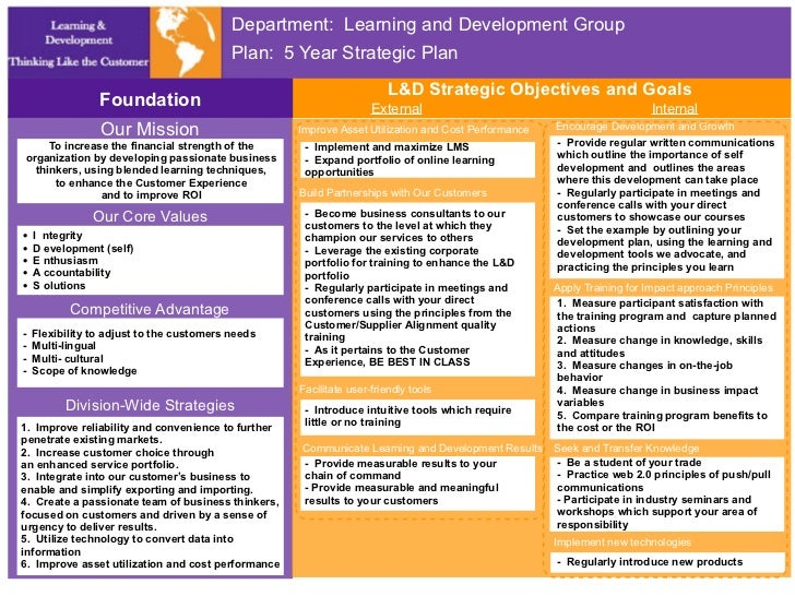 Department: Learning and Development Group                                           Plan: 5 Year Strategic Plan          ...