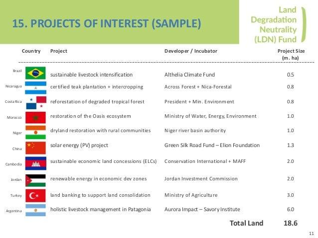 Land Degradation Neutrality Ldn Fund Unccd Global