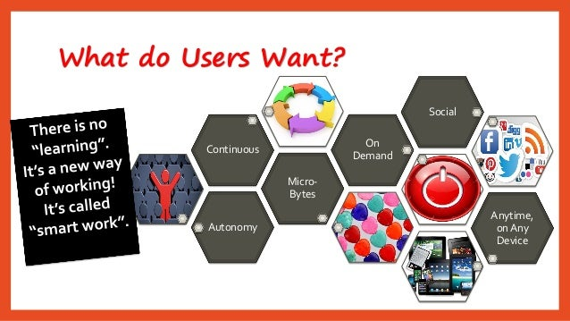 What do Users Want?  Autonomy  Micro- Bytes  Continuous  On Demand  Social  Anytime, on Any Device