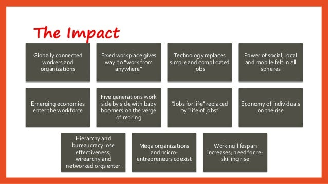 """The Impact  Globally connected workers and organizations  Fixed workplace gives way to """"work from anywhere""""  Technology re..."""