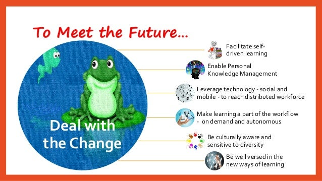 To Meet the Future…  Deal with the Change  Facilitate self- driven learning  Enable Personal Knowledge Management  Leverag...