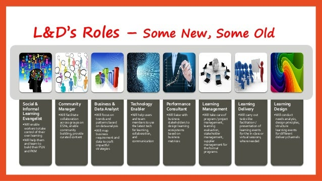 L&D's Roles –Some New, Some Old  Social & Informal Learning Evangelist  •Will enable workers to take control of their own ...