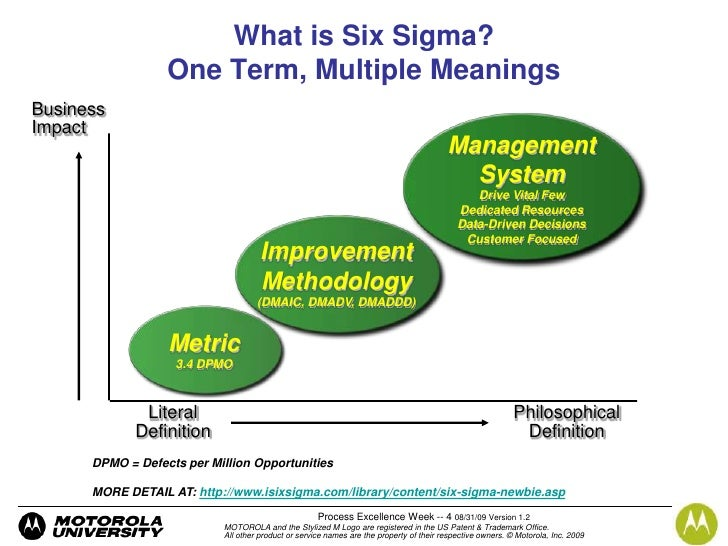 six sigma essay All i wanted was for it to end now i can't even end it picogreen analysis essay related post of six sigma dmaic roadmap analysis essay.