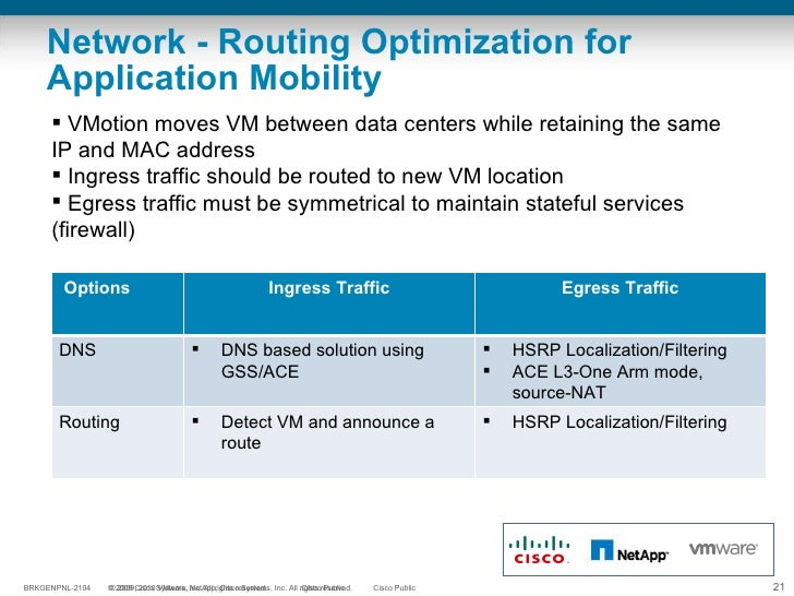 Network - Routing Optimization for Application Mobility <ul><li>VMotion moves VM between data centers while retaining the ...