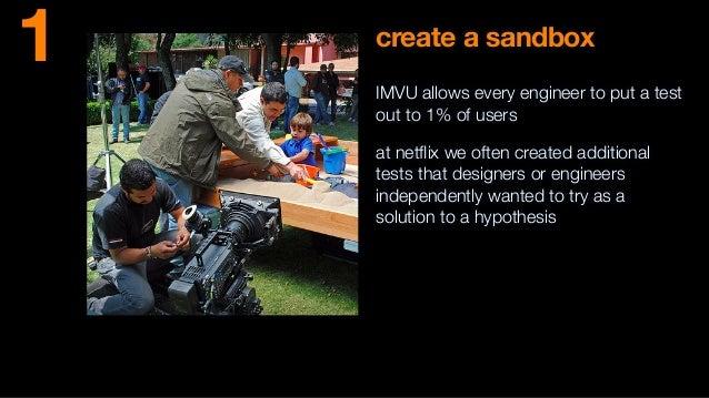 create a sandbox IMVU allows