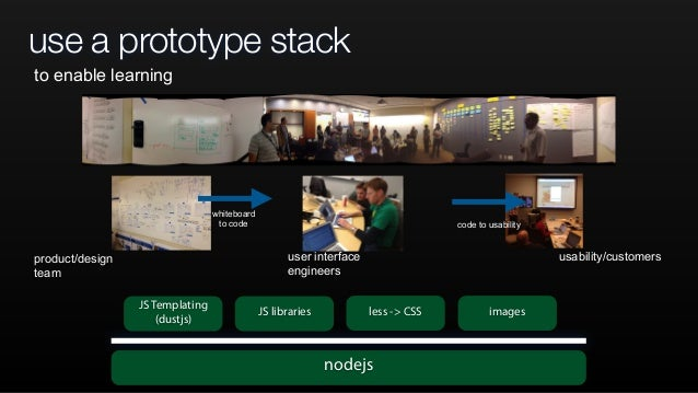 use a prototype stack whiteboard to code code to usability product/design team user interface engineers usability/customer...