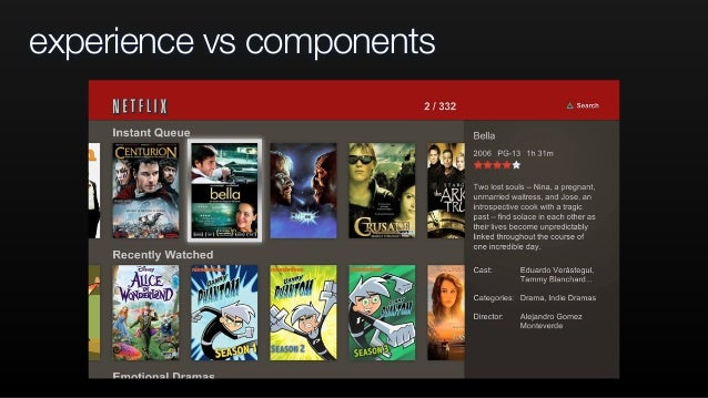 experience vs components
