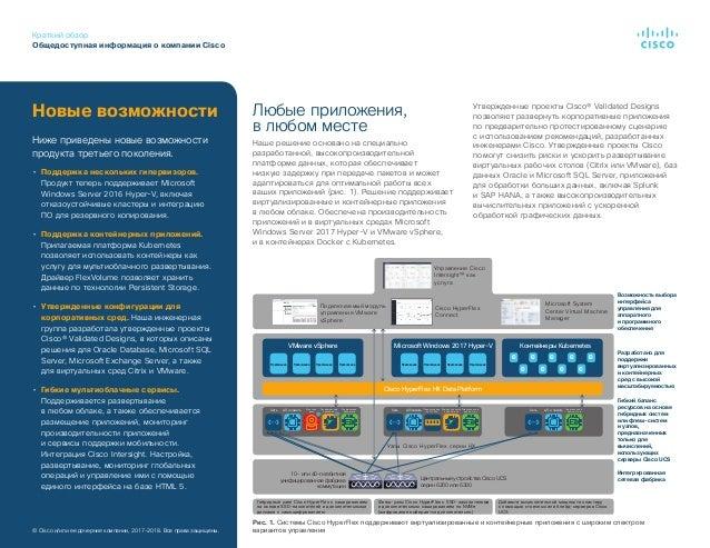 Краткий обзор Общедоступная информация о компании Cisco Новые возможности Ниже приведены новые возможности продукта третье...