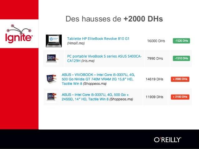 Où Acheter Des Keflex Au Maroc