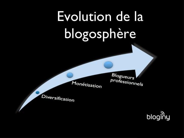 Evolution de la blogosphère