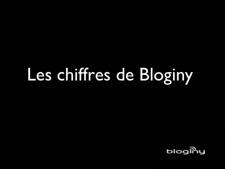 Les chiffres de Bloginy
