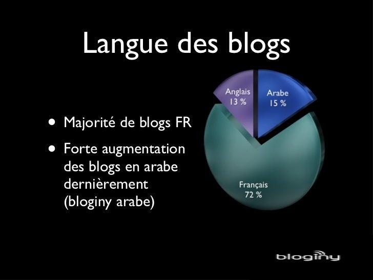 Langue des blogs <ul><li>Majorité de blogs FR </li></ul><ul><li>Forte augmentation des blogs en arabe dernièrement (blogin...