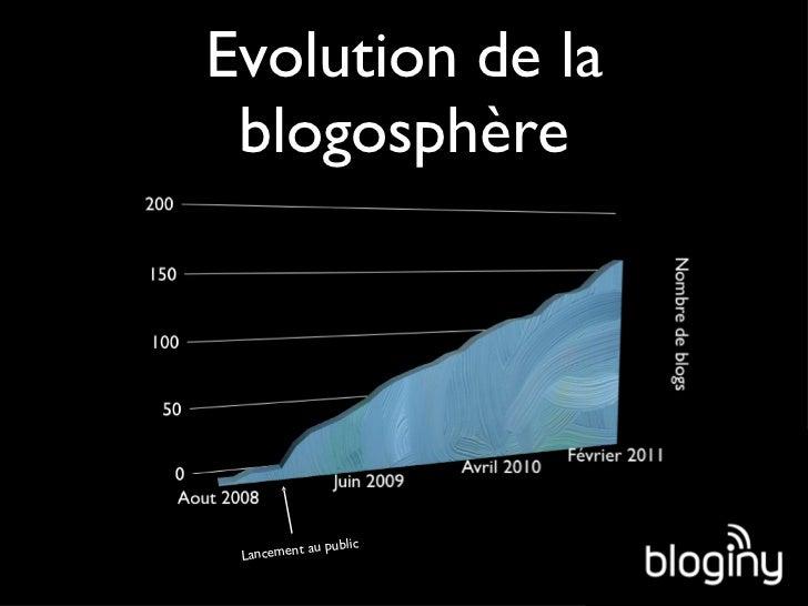 Evolution de la blogosphère Lancement au public