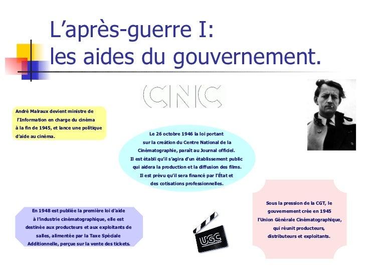 L'après-guerre I: les aides du gouvernement. André Malraux devient ministre de l'Information en charge du cinéma  à la fin...