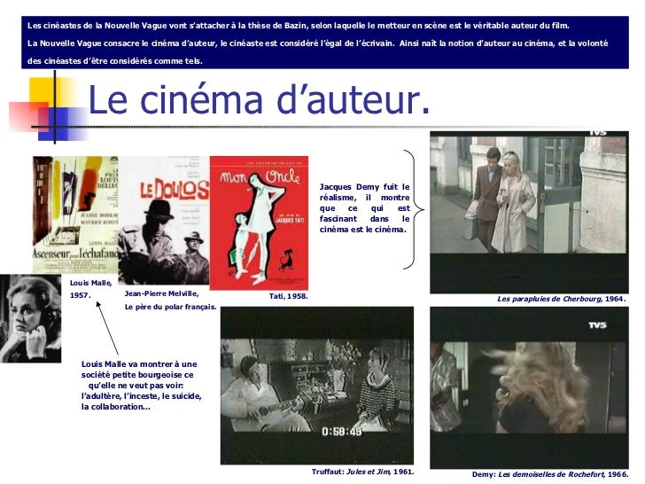 Le cinéma d'auteur. Les cinéastes de la Nouvelle Vague vont s'attacher à la thèse de Bazin, selon laquelle le metteur en s...