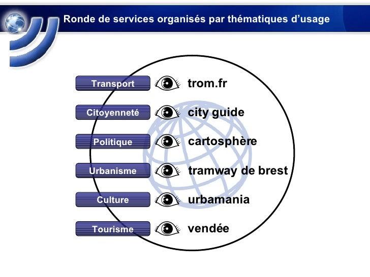 Ronde de services organisés par thématiques d'usage trom.fr city guide cartosphère tramway de brest urbamania vendée Trans...