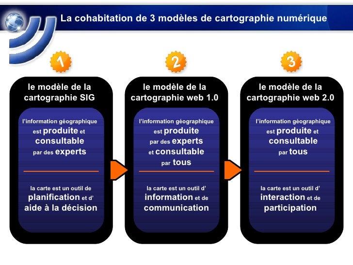La cohabitation de 3 modèles de cartographie numérique le modèle de la cartographie SIG le modèle de la cartographie web 1...