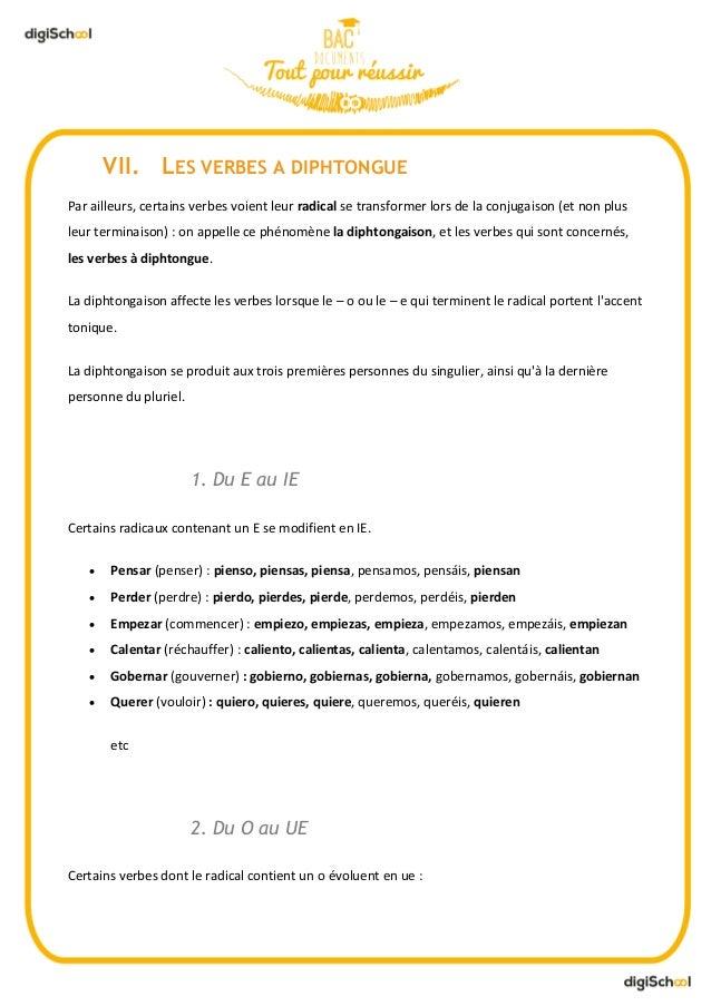 Le present de l indicatif verbes reguliers irreguliers et for Portent verbe