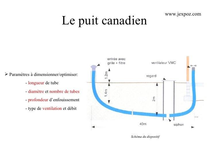 Puit Canadien Avis : le puit canadien ~ Premium-room.com Idées de Décoration