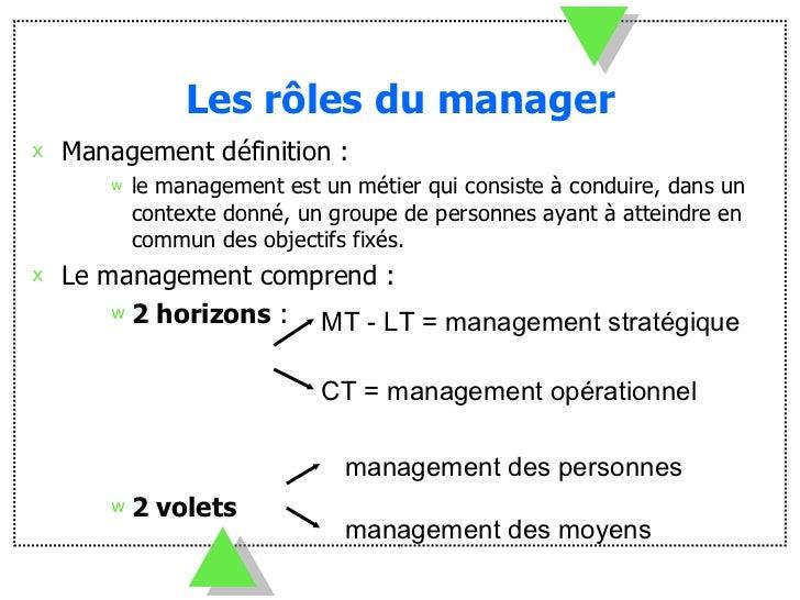 le role du manager pdf