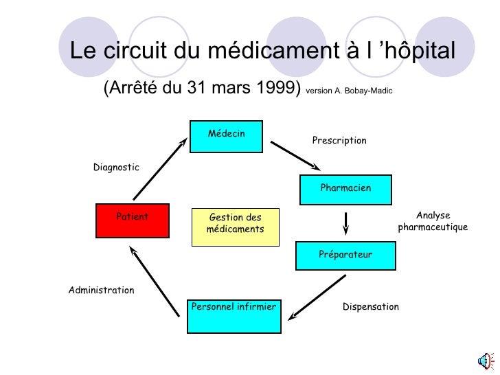 Episode 1 Le Syst 232 Me Informatique Au Service Du Bon Usage