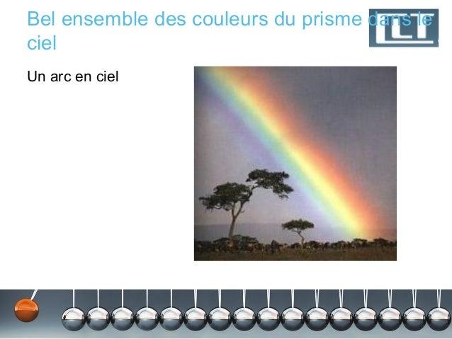 Bel ensemble des couleurs du prisme dans lecielUn arc en ciel