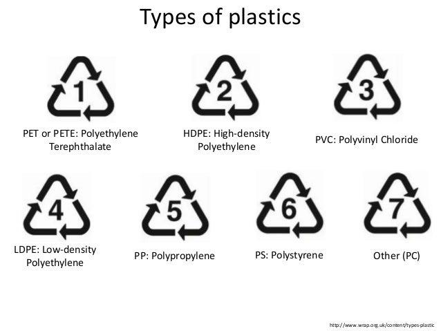 Leaching from plastic bottles bottle line operators 1