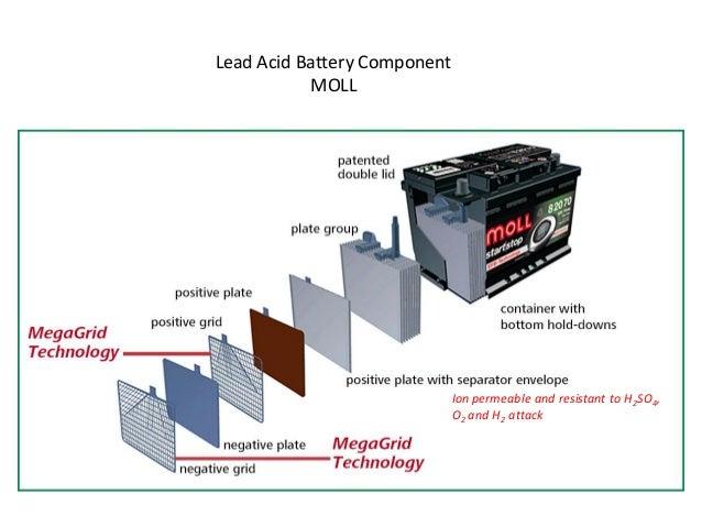 Lead Acid Battery I