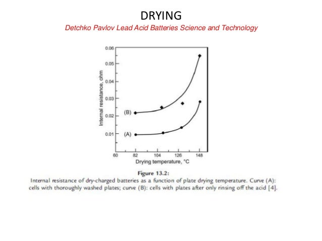 Lead acid battery ii 18 drying detchko pavlov lead acid batteries ccuart Image collections