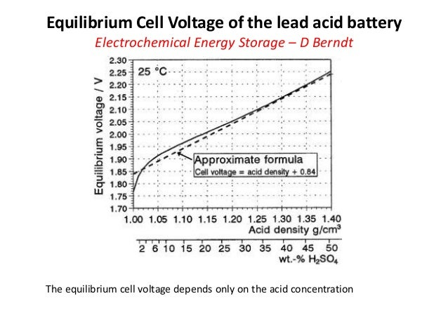 Lead acid battery ii 24 equilibrium cell voltage of the lead acid ccuart Image collections