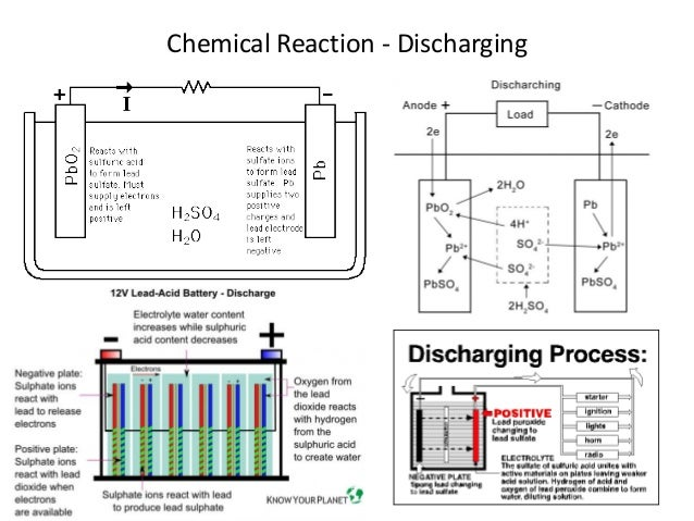 Lead acid battery ii potentialph diagram for the pbh2so4h2o 30 ccuart Image collections