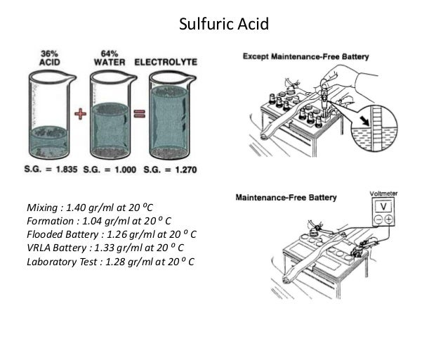 Lead acid battery ii 38 sulfuric acid ccuart Image collections