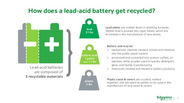 the recycling of lead acid batteries Most garages will recycle your old car battery when they replace it most transfer stations and waste management facilities also collect used car batteries – call your local council for details or check the recyclingnearyou web site the collection, storage and transport of used lead acid batteries (ulab) is regulated by state.
