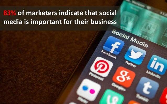 Lead generation through Social Media - Digital Insights Slide 3