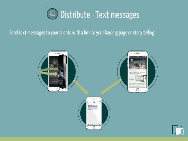Text Message Marketing Made Easy!