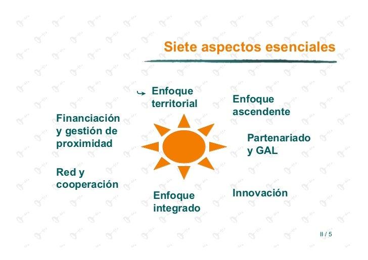 Siete aspectos esenciales               ➥ Enfoque                 territorial   Enfoque                               asce...